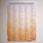 List of 1,000 artists that Qcc has exhibited over the past 15 years of visual arts programming.